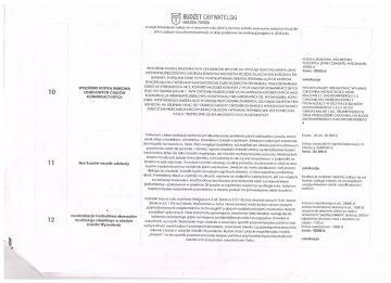 Fakty Budżetu Obywatelskiego niestety...