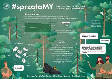 Wideo: Włącz się w wielką akcję #sprzątaMY las. Nadleśnictwo Turek zaprasza!