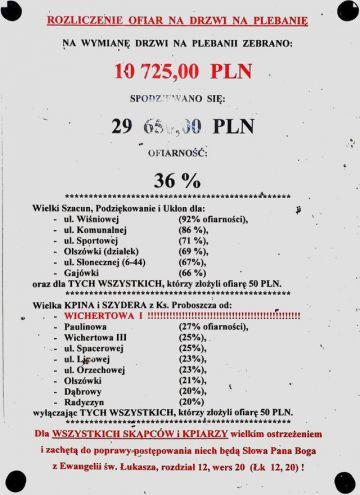 Z Księdza Proboszcza z Psar śmieje się już cała Polska