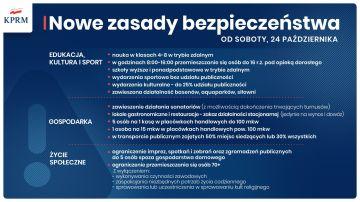 Cała Polska w czerwonej strefie. Kolejne zakazy i ograniczenia w powiecie tureckim